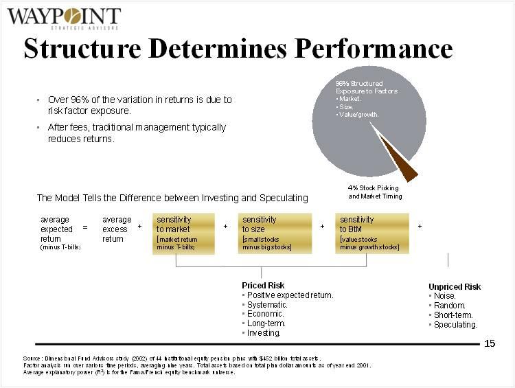 Prudent Investor Discipline